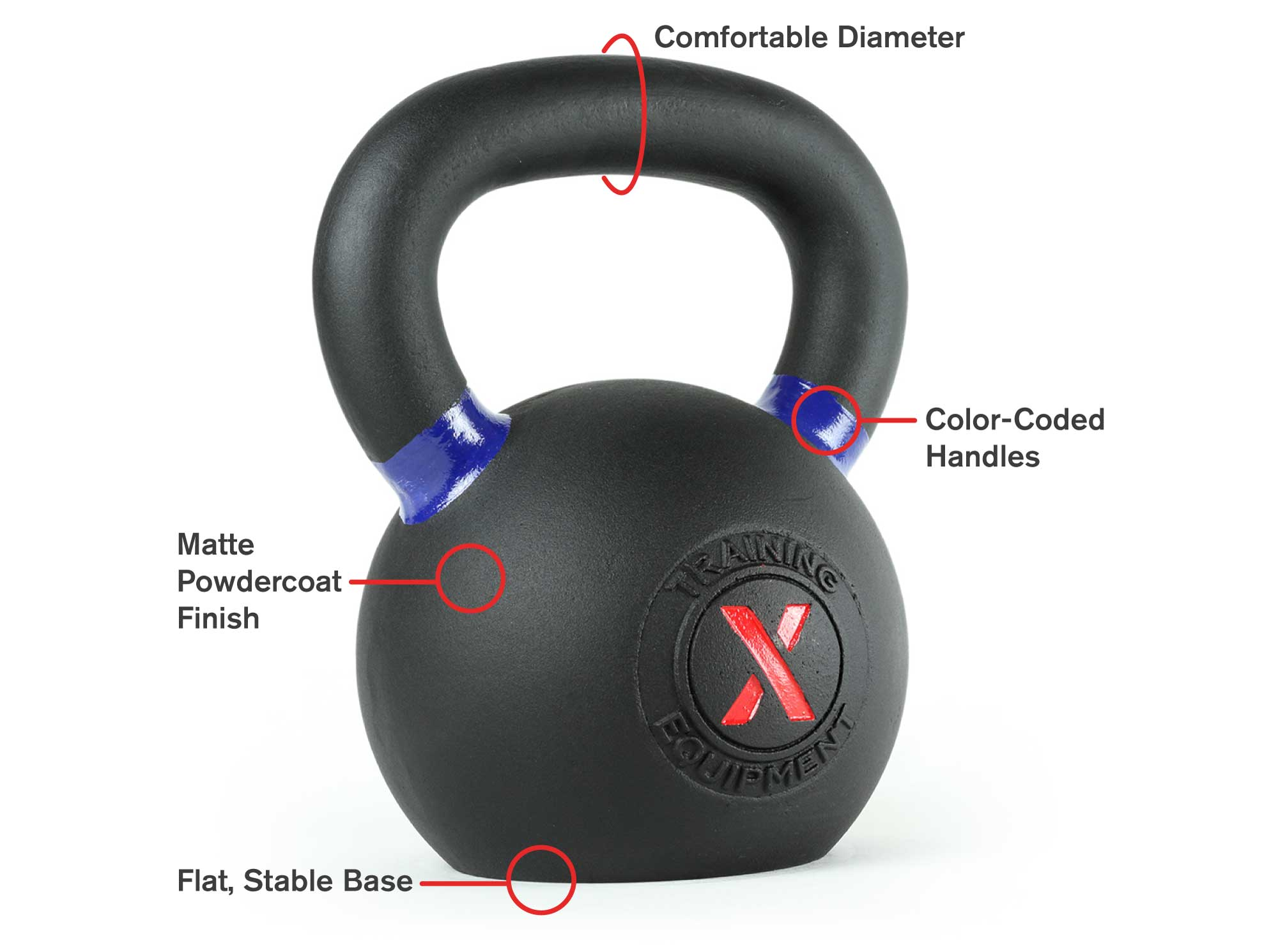 Kettlebell Highlights