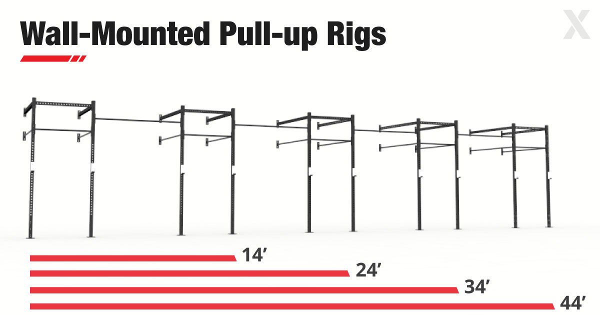 Wall Mounted Pull-up and Squat Rigs