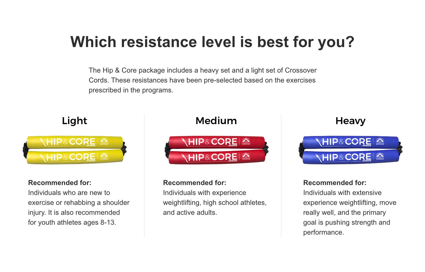 Hip Core Strength