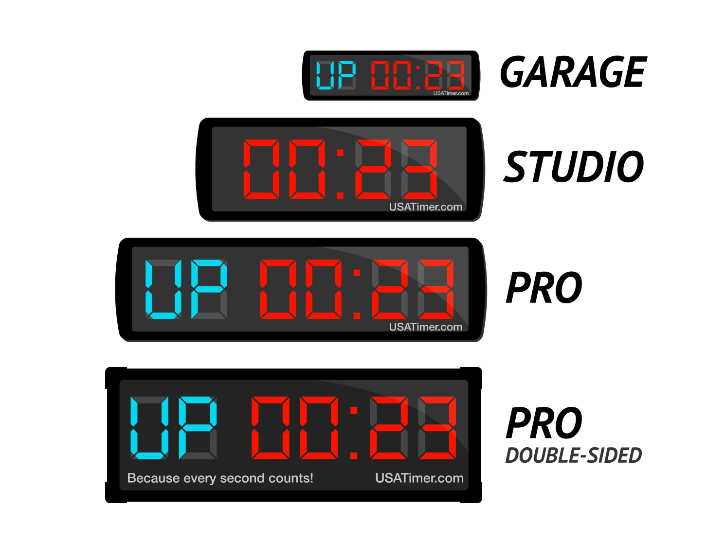 garage gym fitness timer mma tabata fully customizable pro timer