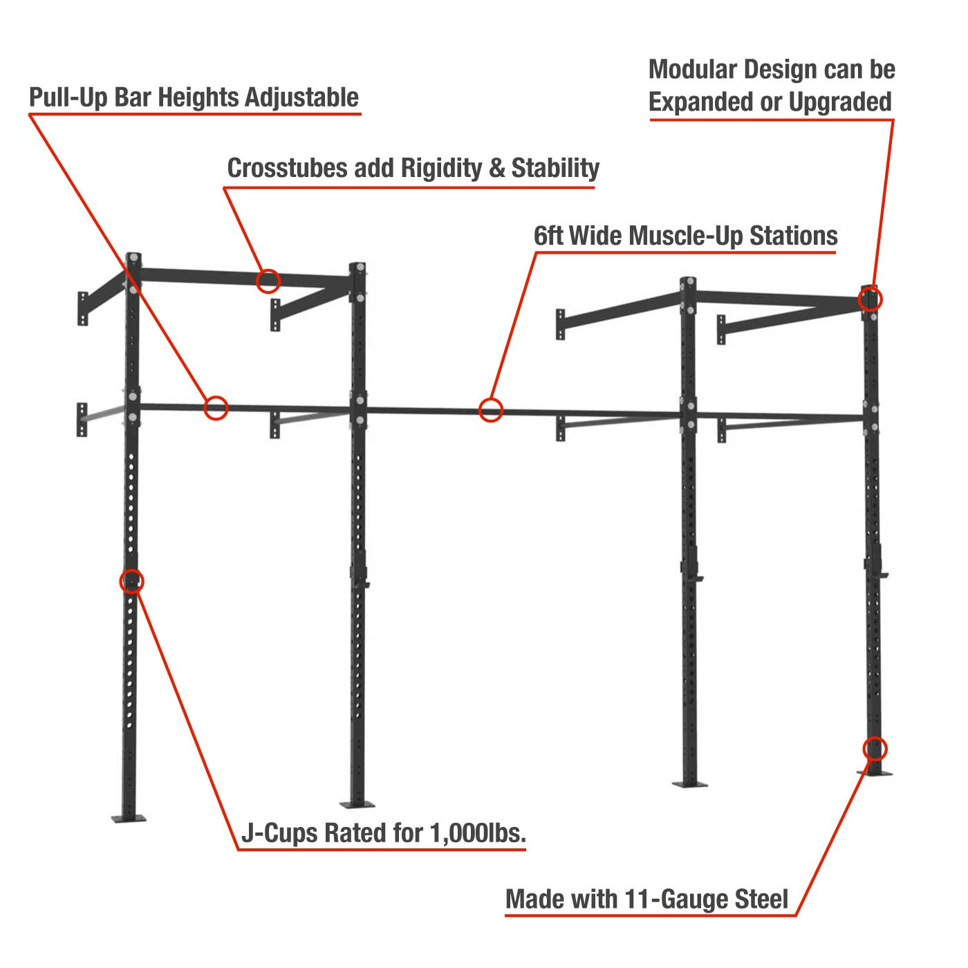 Wall-Mounted Pull-Up Rigs